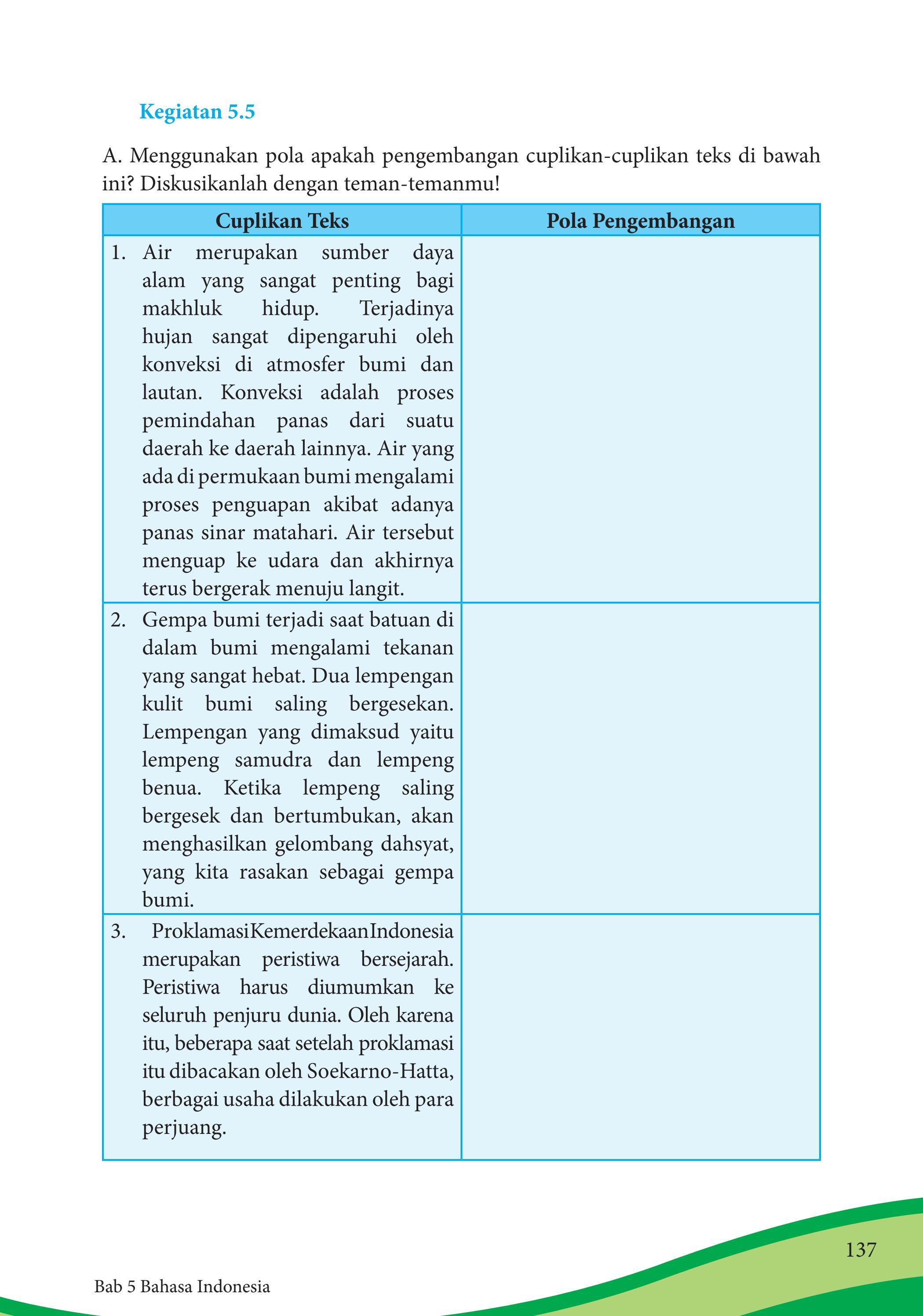 Kegiatan 5.5 Bahasa Indonesia Kelas 8 : kegiatan, bahasa, indonesia, kelas, Kelas, Bahasa, Indonesia, Siswa, Issuu