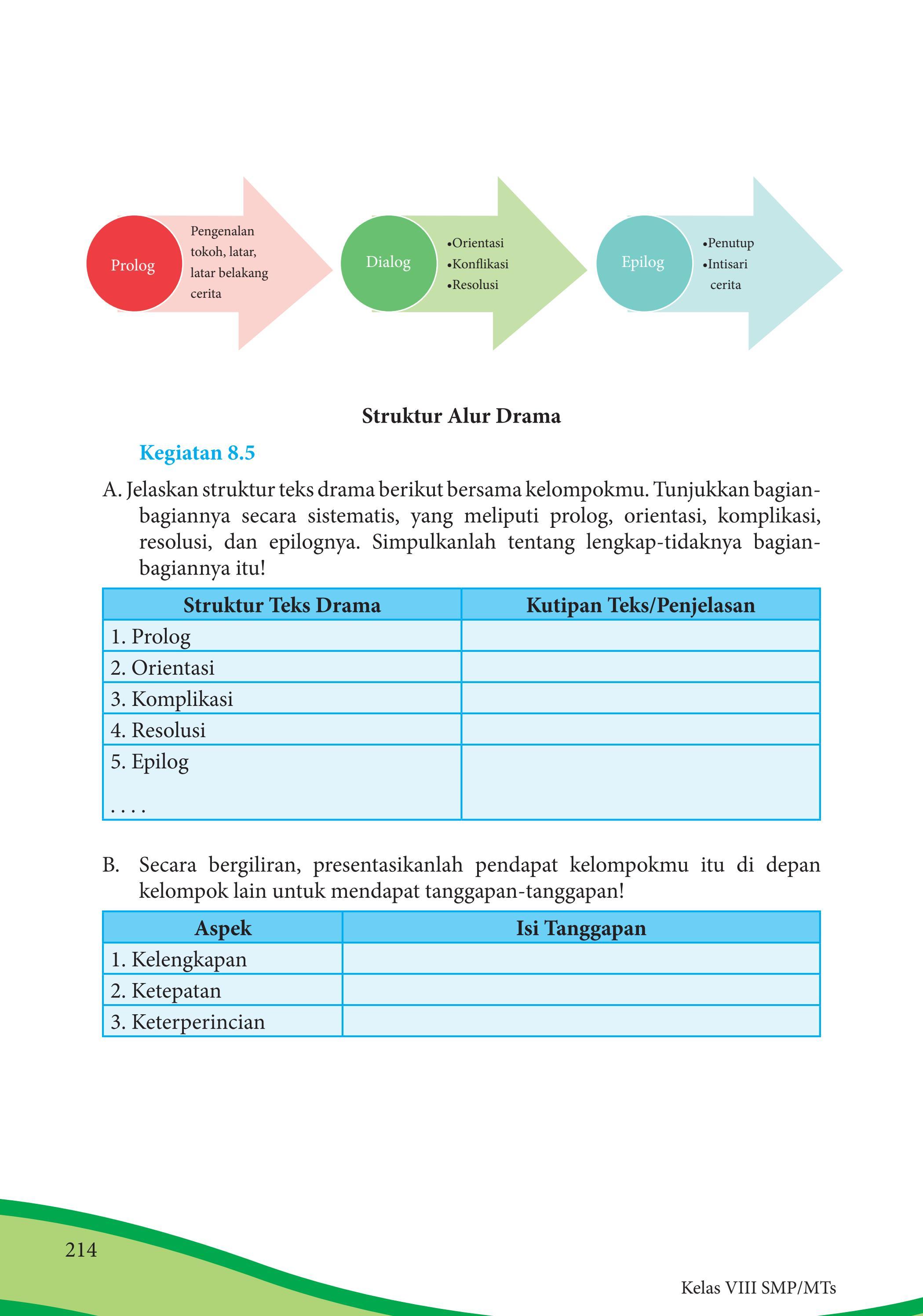 Contoh Soal Jawaban Bahasa Indonesia Kelas 8 SMP Semester 2
