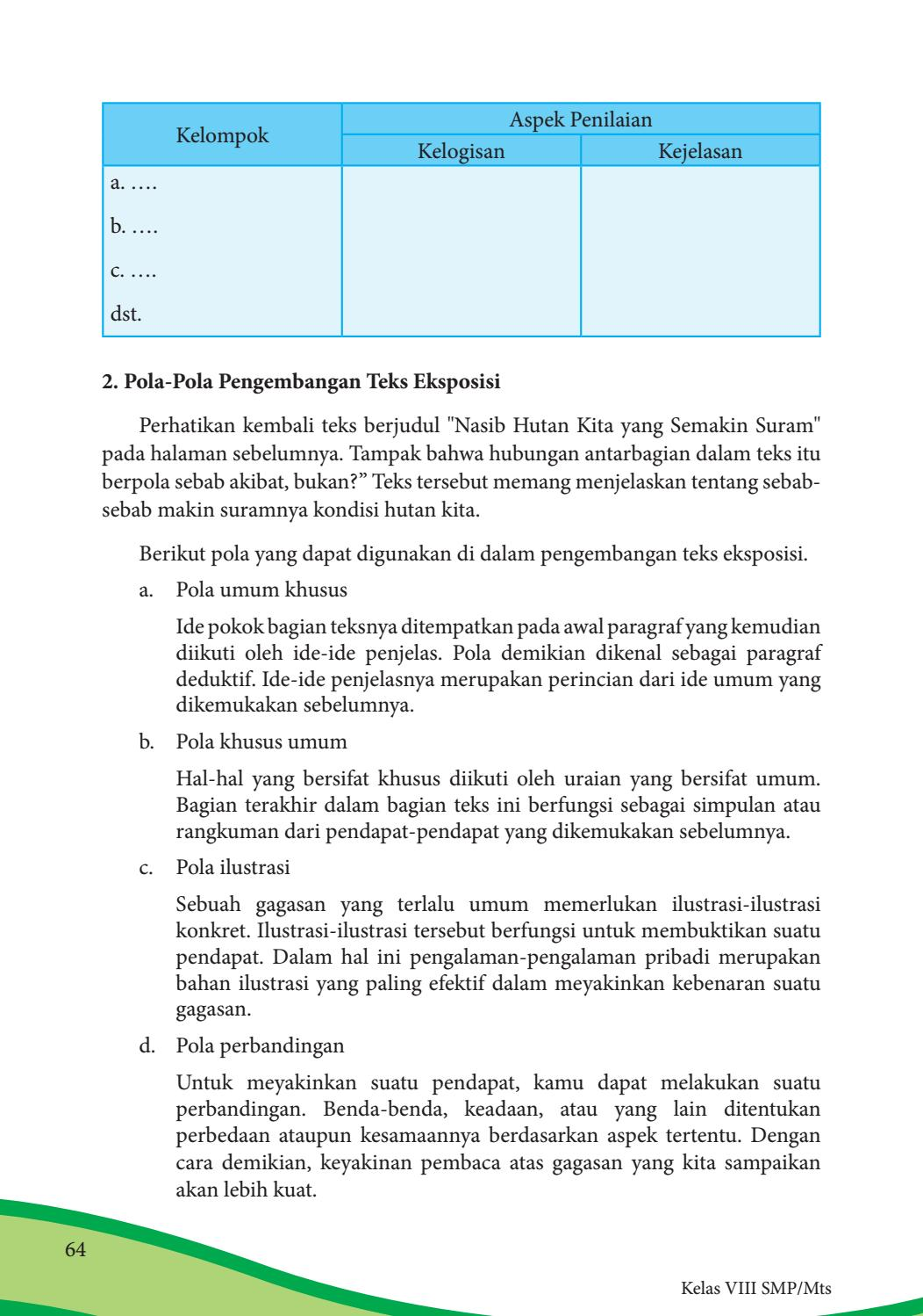 Pola Pengembangan Paragraf Eksposisi : pengembangan, paragraf, eksposisi, Kelas, Bahasa, Indonesia, Siswa, Issuu
