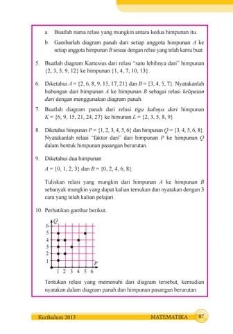 Diketahui A= 0 1 4 9 Dan B= 0 1 2 3 4 : diketahui, Kelas, Matematika, Siswa, Issuu