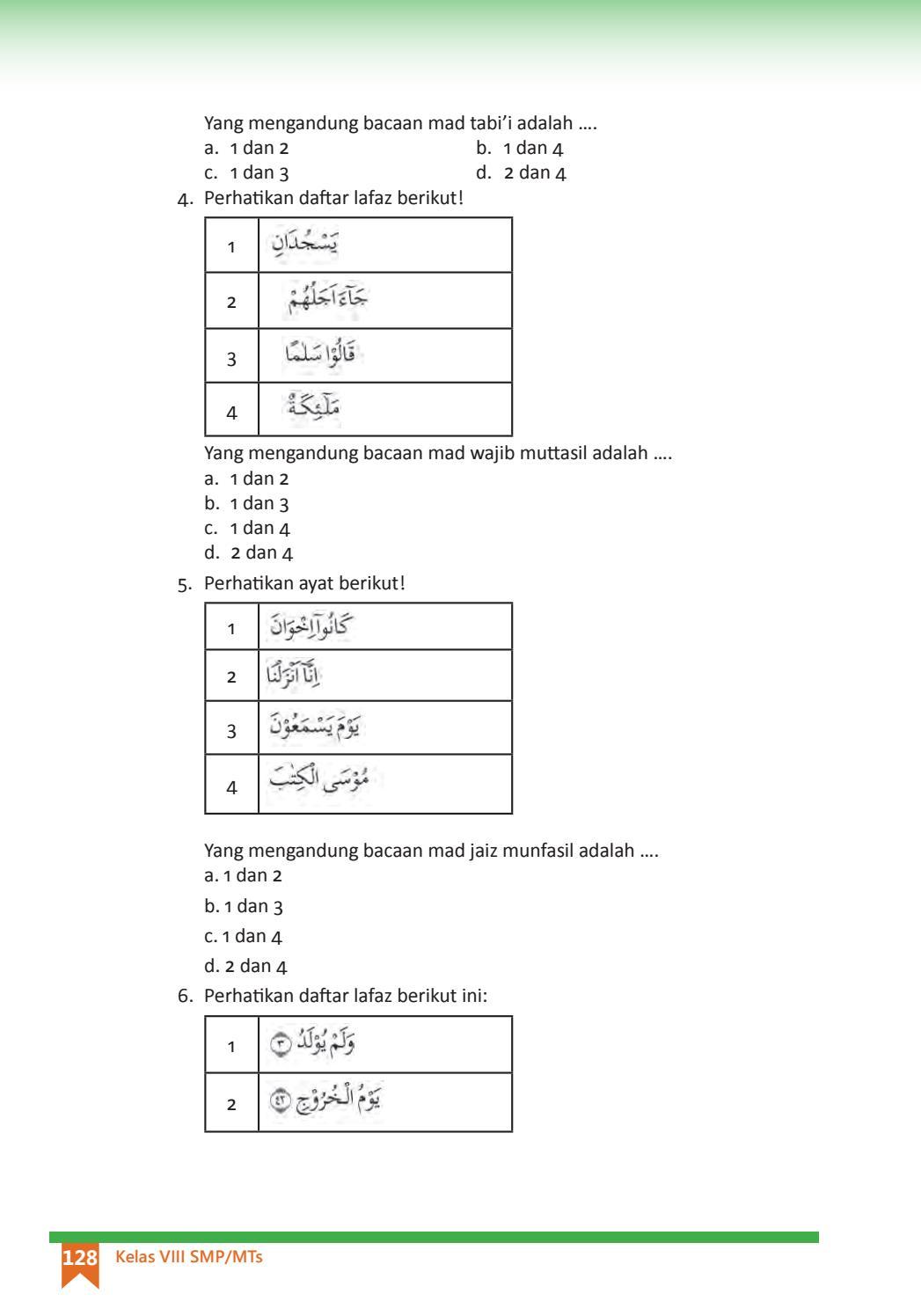 Mad Jaiz Munfashil Adalah : munfashil, adalah, Kelas, Pendidikan, Agama, Islam, Pekerti, Siswa, Issuu