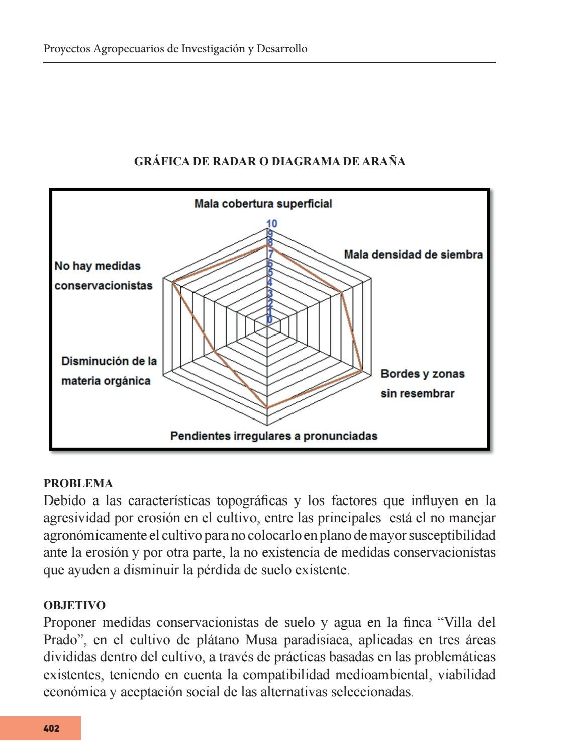 hight resolution of proyectos agropecuarios de investigaci n y desarrollo by edicionesutm issuu