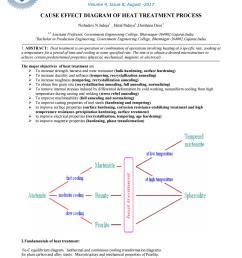cause effect diagram of heat treatment process ijaerdv04i0872189 by editor ijaerd issuu [ 1156 x 1496 Pixel ]