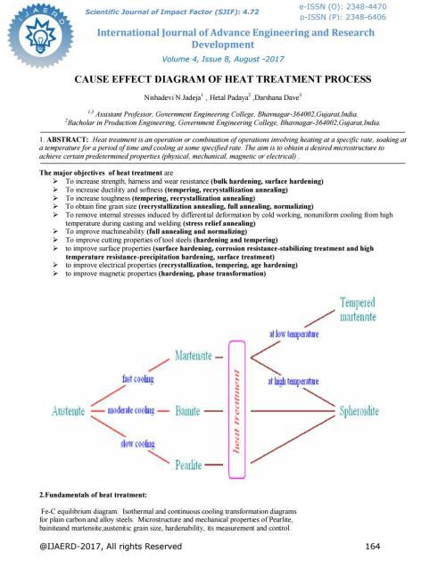 small resolution of cause effect diagram of heat treatment process ijaerdv04i0872189 by editor ijaerd issuu