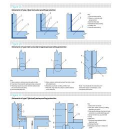 wall schematic [ 1059 x 1497 Pixel ]