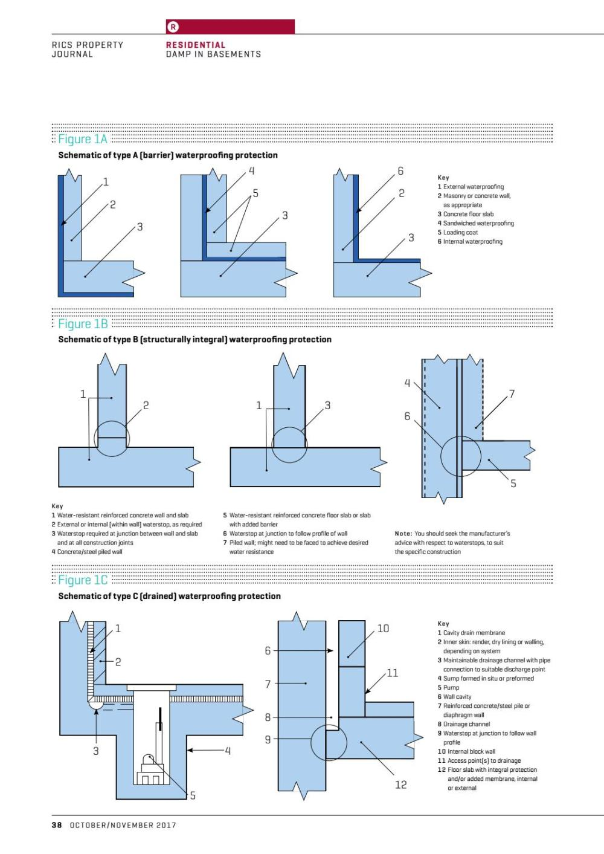 medium resolution of wall schematic