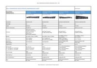 √ Dell Poweredge Server Comparison Chart 2018 | Dell EMC PowerEdge