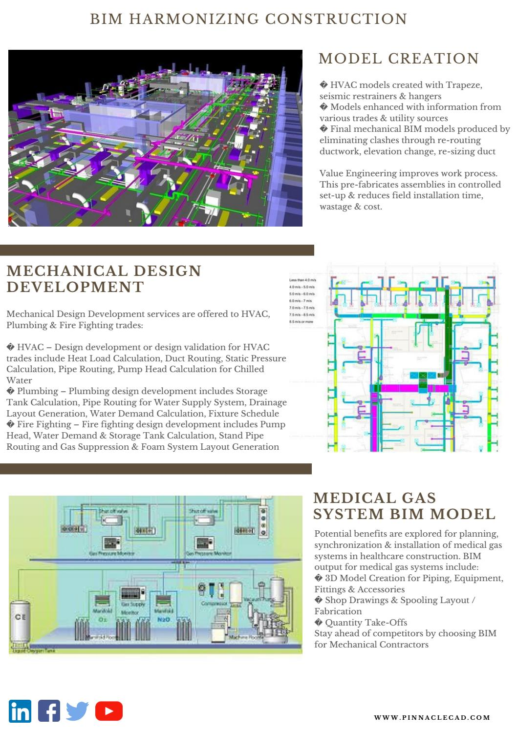 hight resolution of piping layout calculation