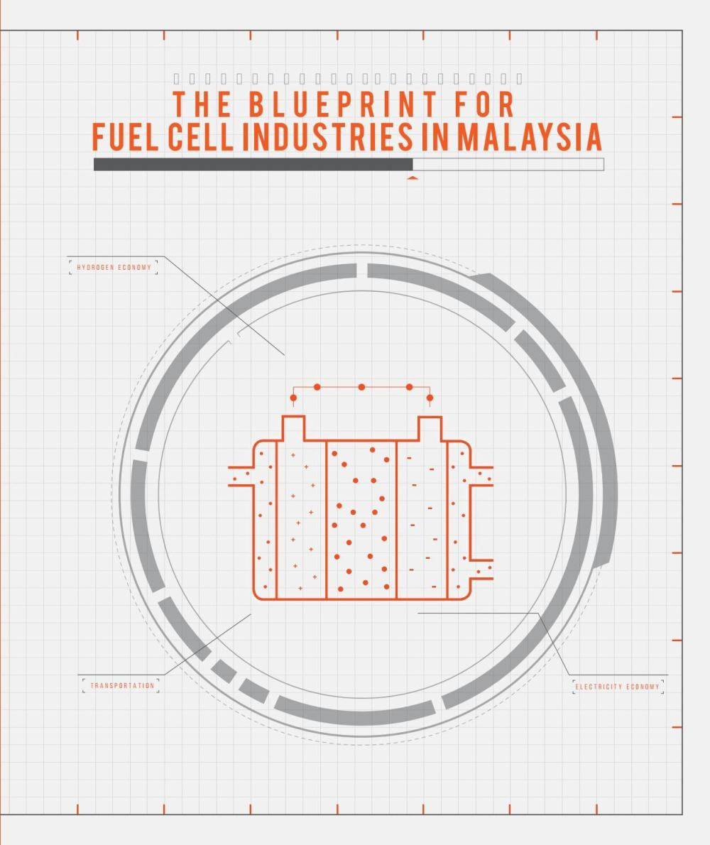 medium resolution of the blueprint for fuel cell industries in malaysia by academy of sciences malaysia issuu