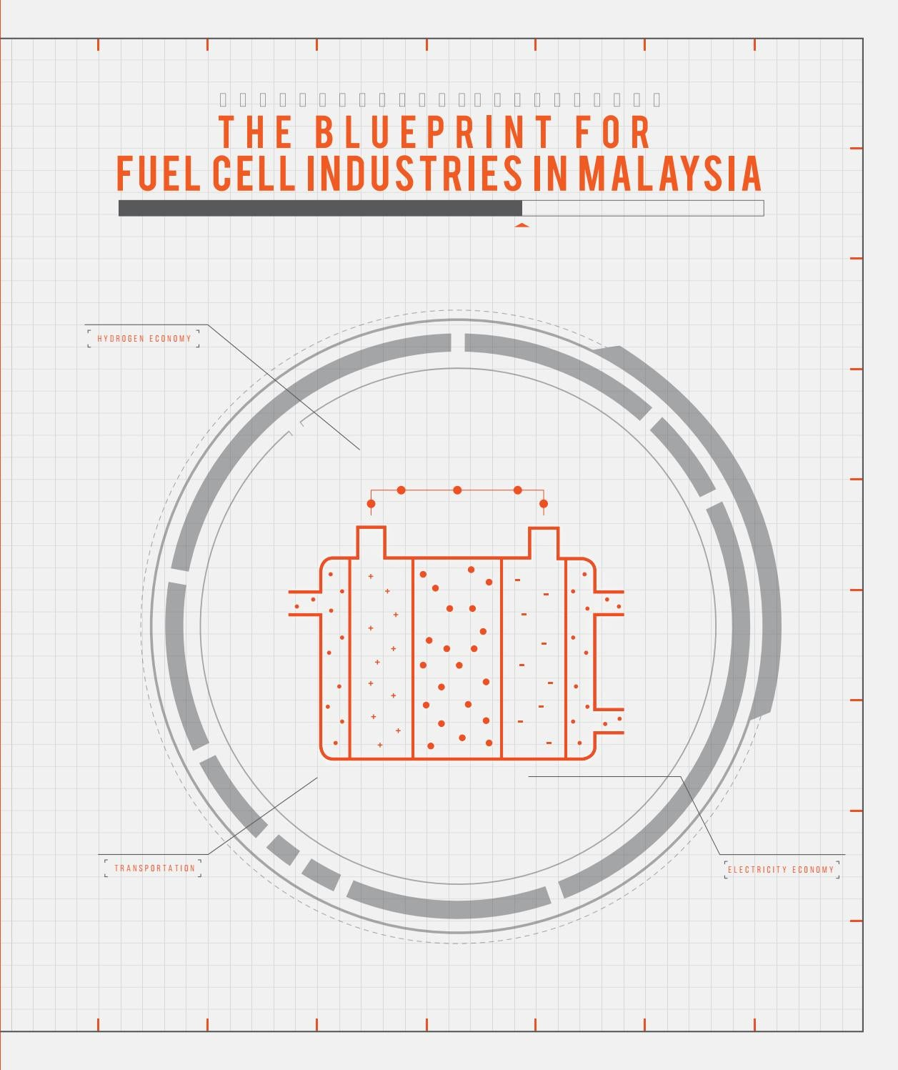 hight resolution of the blueprint for fuel cell industries in malaysia by academy of sciences malaysia issuu