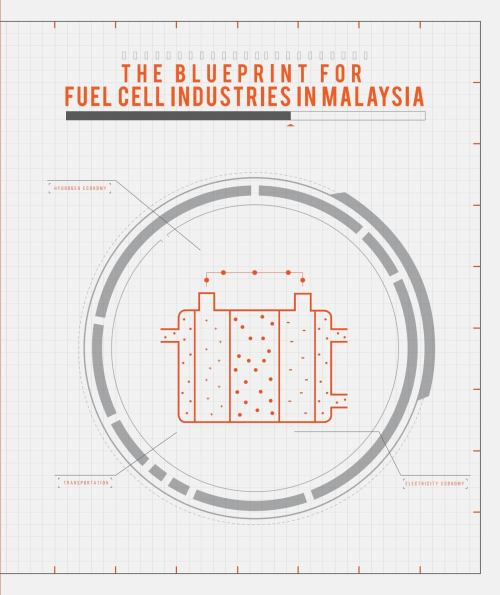 small resolution of the blueprint for fuel cell industries in malaysia by academy of sciences malaysia issuu