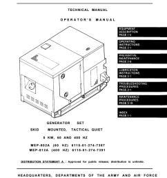 mep 802a 60 hz 6115 01 274 7387 mep 812a 400 hz 6115 01 274 7391 operator manual by power generation issuu [ 1153 x 1496 Pixel ]