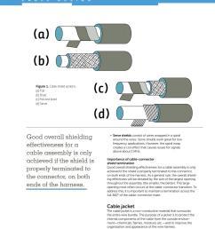 shielded wire harnes [ 1235 x 1492 Pixel ]
