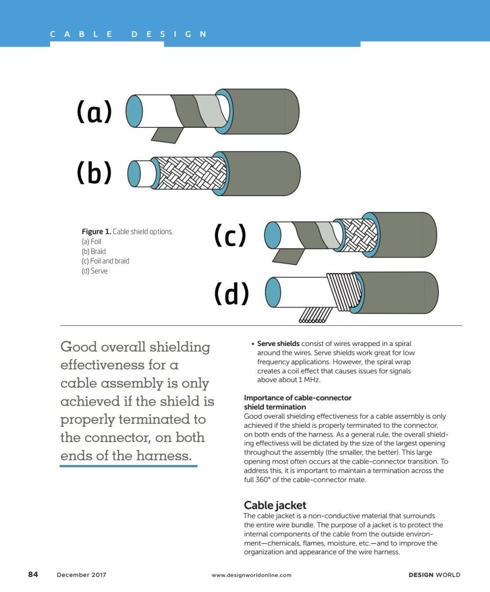 medium resolution of shielded wire harnes