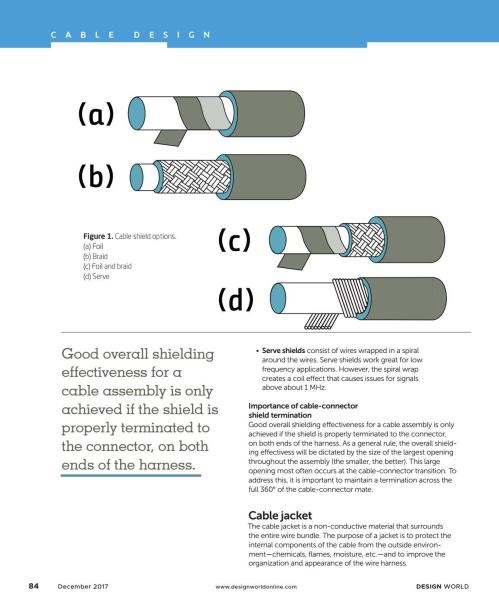 small resolution of shielded wire harnes