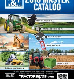 case sc wiring diagram yesterday 39 tractor [ 1156 x 1496 Pixel ]