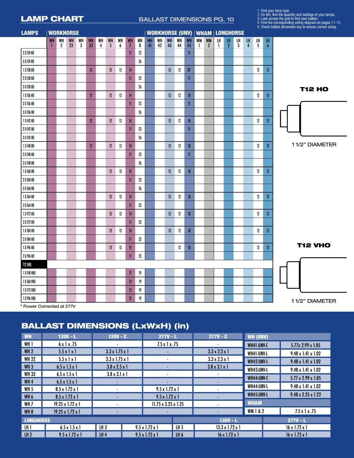 hight resolution of fulham wiring diagrams lamp compatibility chart by fulham co inc issuu