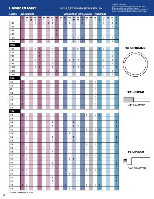 small resolution of fulham wiring diagrams lamp compatibility chart by fulham co inc issuu