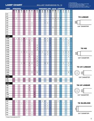 Fulham Wiring DiagramsLamp Compatibility Chart by Fulham Co, Inc  Issuu