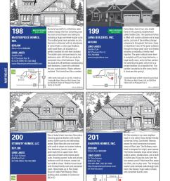 2018 spring parade of homes sm guidebook [ 1096 x 1490 Pixel ]