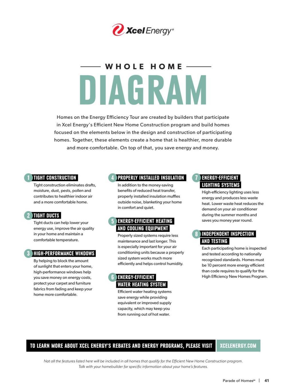 medium resolution of 2018 spring parade of homes sm guidebook