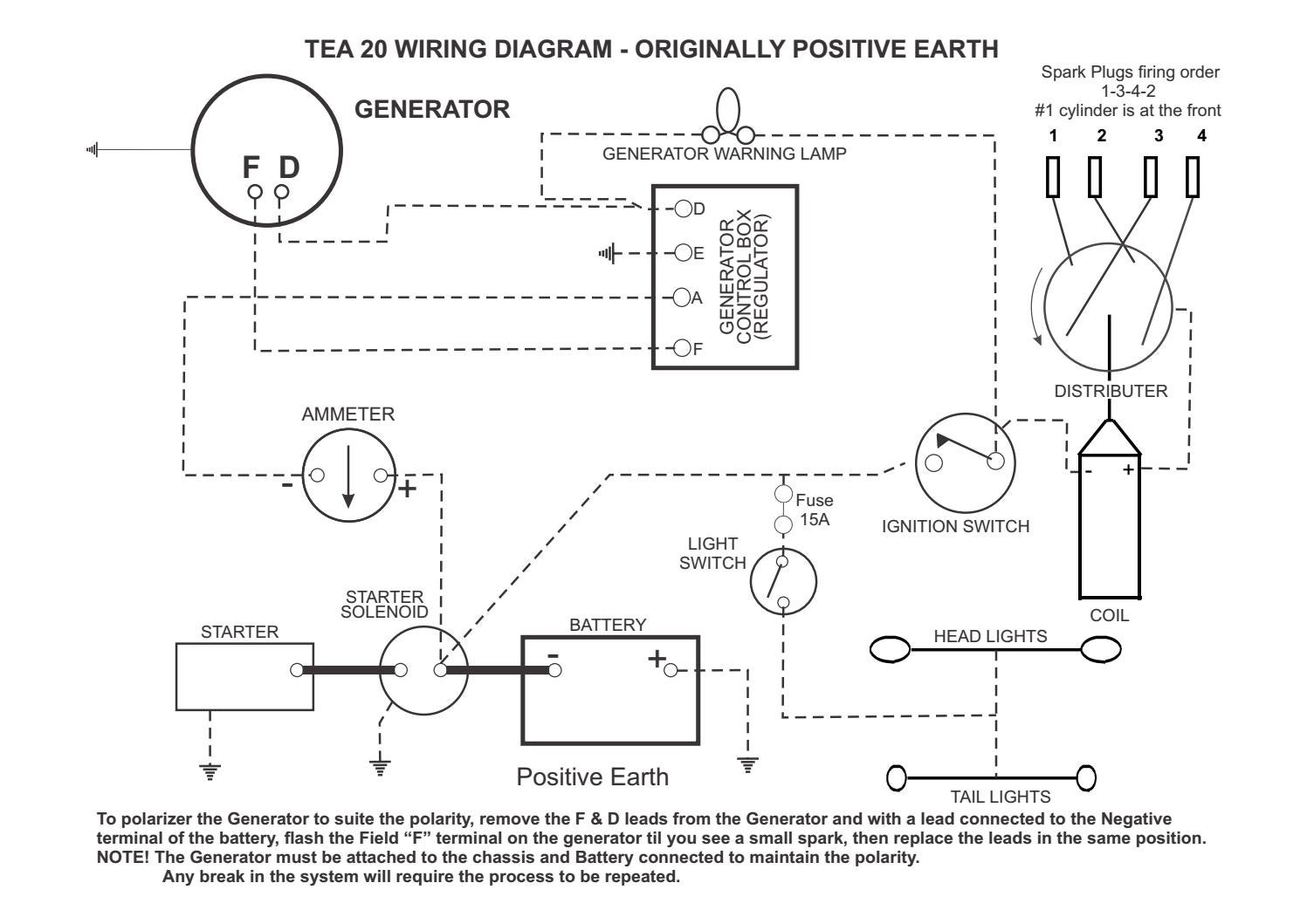 6 Volt Charging System Wiring Diagram Te20 Generator And Alternator Wiring Diagrams By Heads