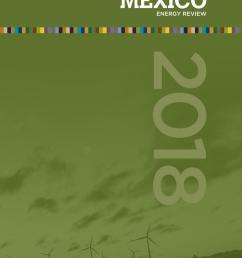 mexico energy review 2018 [ 992 x 1489 Pixel ]
