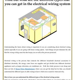 different types that you can get in the electrical wiring system by ultracab issuu [ 1156 x 1496 Pixel ]