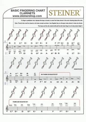Clarinet fingering chart by Steiner Music - issuu