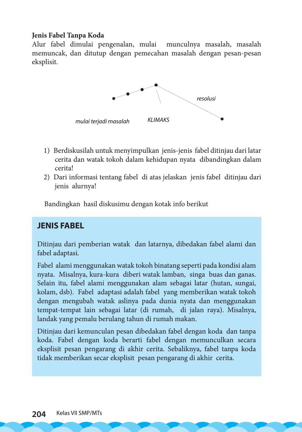 Jenis Jenis Fabel : jenis, fabel, Kelas, Bahasa, Indonesia, Siswa, GALLERY, AZZAM, Issuu