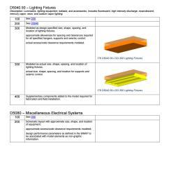 sodium vapor fixture wiring diagram [ 1156 x 1496 Pixel ]