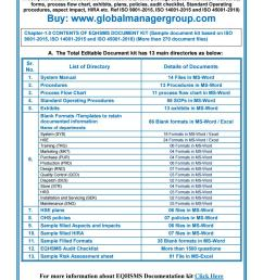 eqhsms documents with iso 9001 2015 iso 14001 2015 iso 45001 2018 requirements by global manager group issuu [ 1059 x 1497 Pixel ]