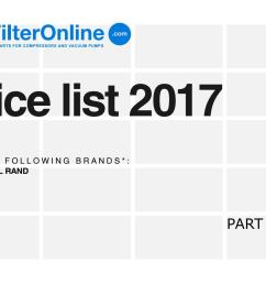 buyfilteronline com filters for compressors price list 2017 ingersoll rand part 1 by oilservice issuu [ 1497 x 1059 Pixel ]