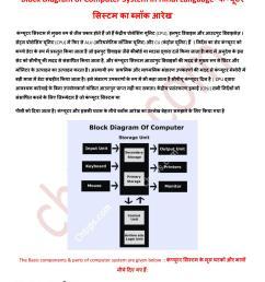 block diagram of computer system in hindi language by vishalmagnetic issuu [ 1156 x 1496 Pixel ]