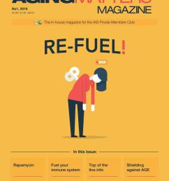agingmatters magazine issue 1 2018 by international antiaging systems ias issuu [ 1143 x 1495 Pixel ]