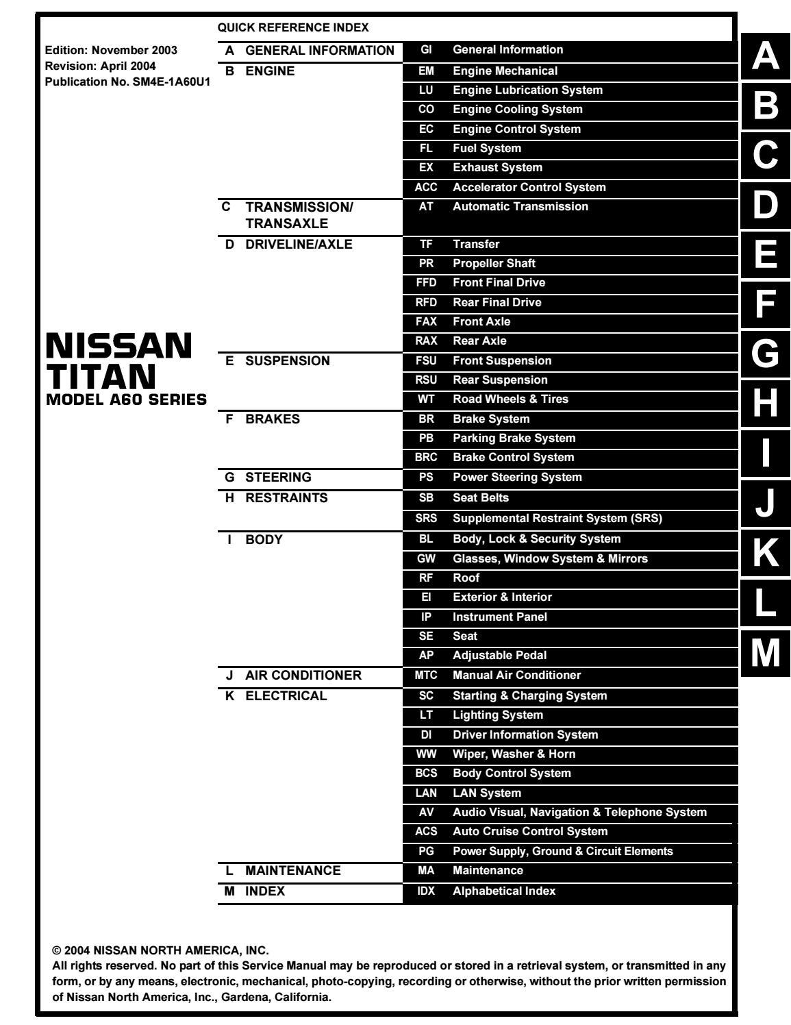 2004 Nissan Titan Oil Capacity : nissan, titan, capacity, Nissan, Titan, Service, Repair, Manual, 163615, Issuu