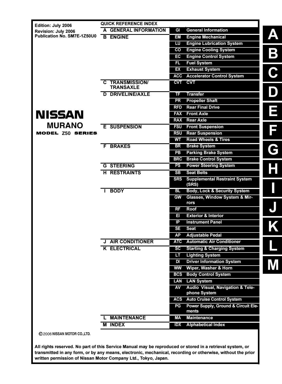 [DIAGRAM] Haynes Wiring Diagram Nissan Murano