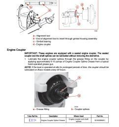 cummins mercruiser qsd 4 2 350 hp diesel engine service repair manual sn 88401000 and above [ 1156 x 1496 Pixel ]