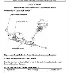 2006 honda civic front wheel hub diagram [ 1335 x 1496 Pixel ]