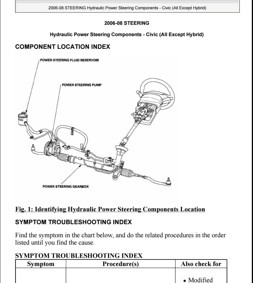 medium resolution of 2006 honda civic front wheel hub diagram