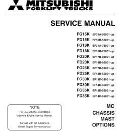 mitsubishi fg35k mc forklift trucks service repair manual sn ef14c 55001 up by 16326108 issuu [ 1156 x 1496 Pixel ]
