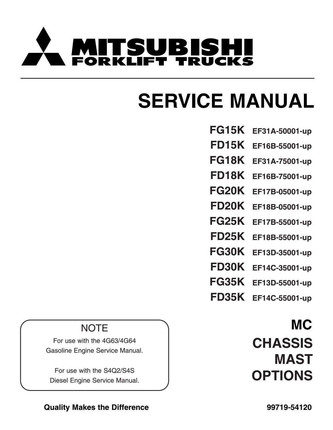 hight resolution of mitsubishi fg35k mc forklift trucks service repair manual sn ef14c 55001 up by 16326108 issuu