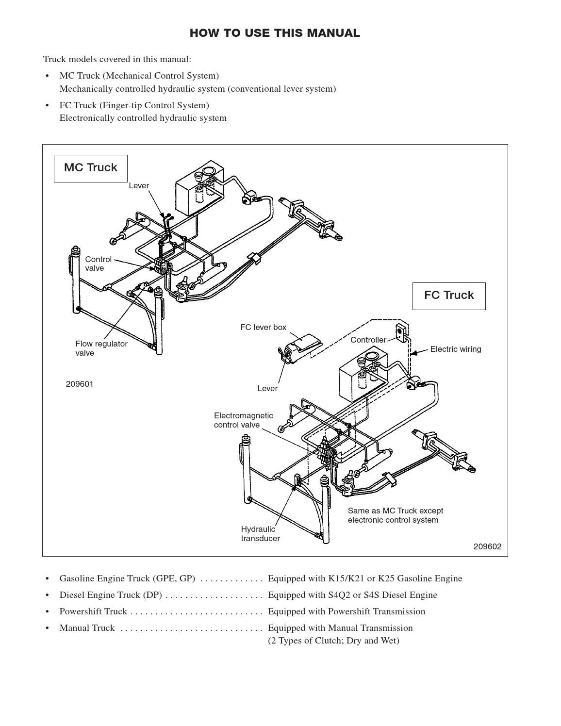 hight resolution of caterpillar cat dp18n forklift lift truck service repair manual sn t16d 80001 and up by 1634368 issuu