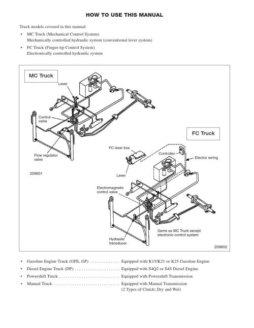 small resolution of caterpillar cat dp18n forklift lift truck service repair manual sn t16d 80001 and up by 1634368 issuu