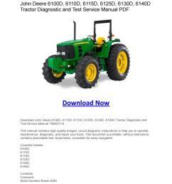 john deere 6100d 6110d 6115d 6125d 6130d 6140d tractor diagnostic and test service manual pdf by larry sprouse issuu [ 1156 x 1496 Pixel ]
