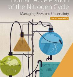 policy highlights human acceleration of the nitrogen cycle managing risks and uncertainty by oecd issuu [ 1059 x 1497 Pixel ]