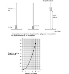diagram of a spring scale [ 1059 x 1497 Pixel ]