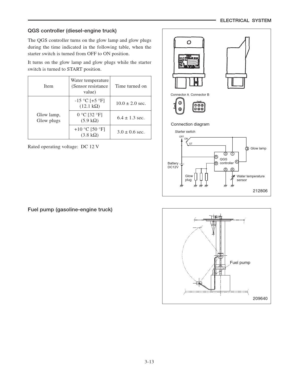 hight resolution of caterpillar ignition switch wiring diagram data wiring diagram cat fork lift ignition switch wiring diagram