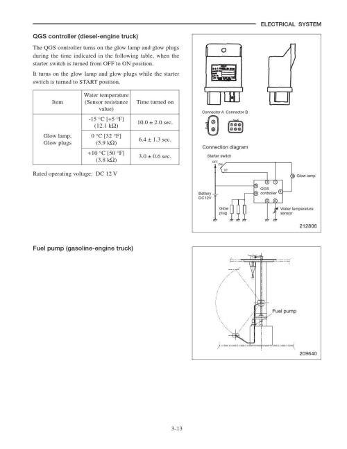 small resolution of caterpillar ignition switch wiring diagram data wiring diagram cat fork lift ignition switch wiring diagram