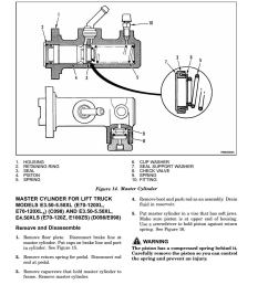 hyster c098 e100xl3s forklift service repair manual by 163114103 issuu [ 1156 x 1496 Pixel ]